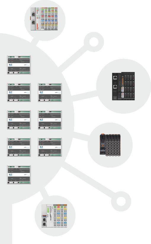 Engineering von verteilten Steuerungssystemen