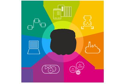 Effizientes Automatisierungssoftware für Industrie 4.0